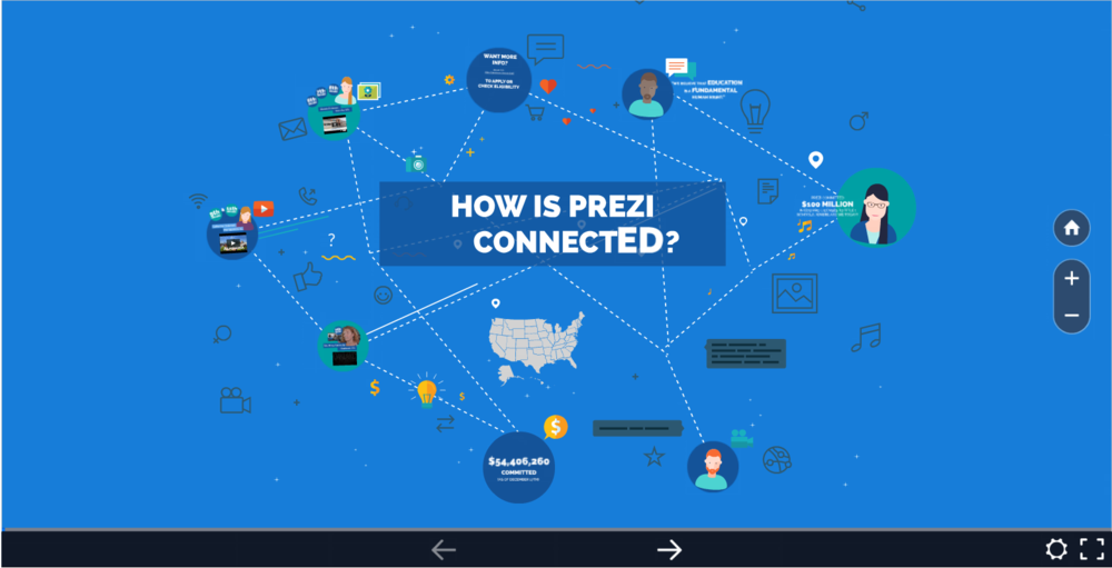 connected prezi screenshot.PNG