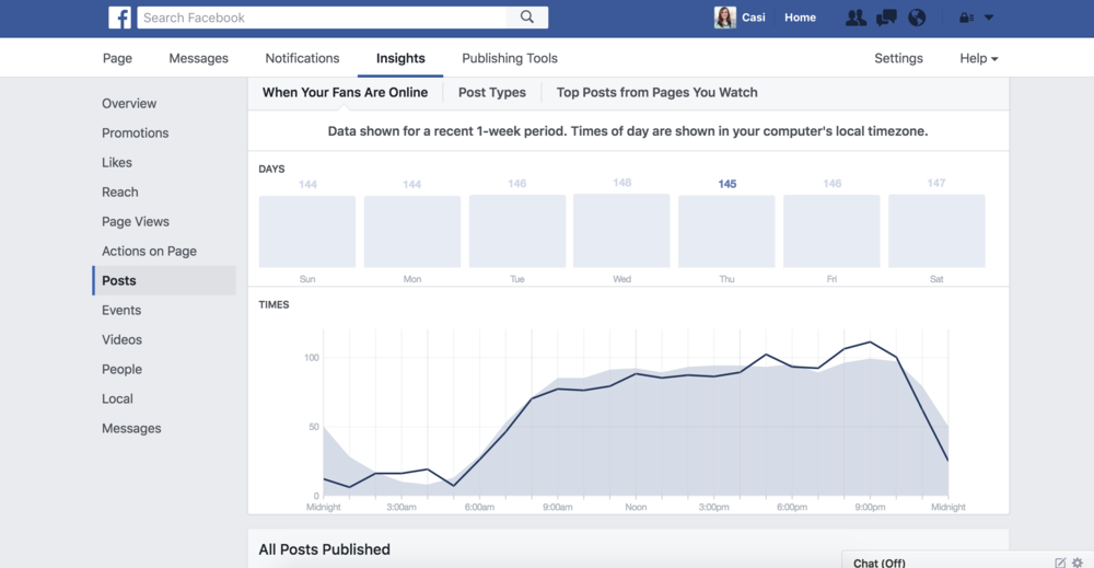 Facebook Analytics | casilong.com/blog
