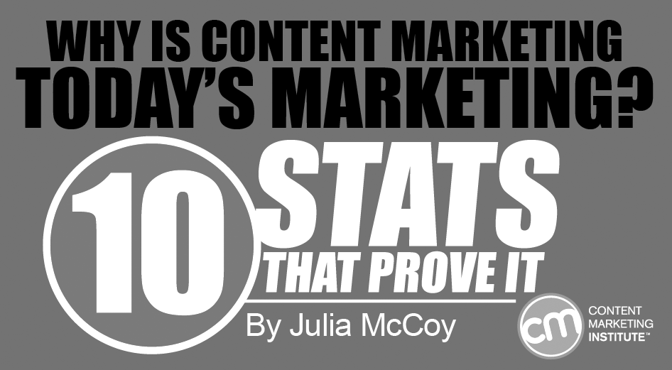 content-marketing-todays-marketing-stats.png