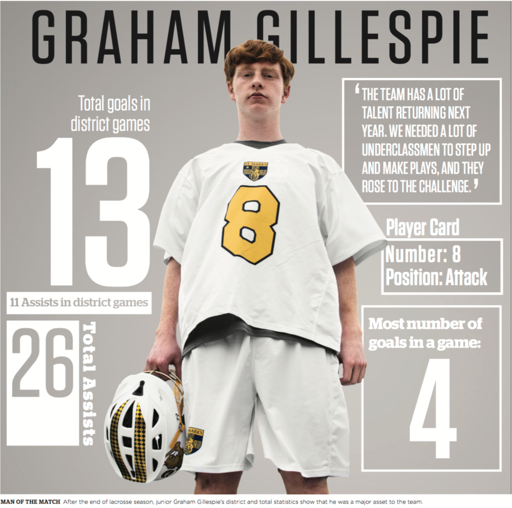 This was the first sports backpage I had the opportunity to work on going into my junior year. This infographic emphasizes the player's statistics without distracting from the dominant visual.   This page design won 1st place by The Columbia Scholastic Press Association for category of Typography: the look of one page.