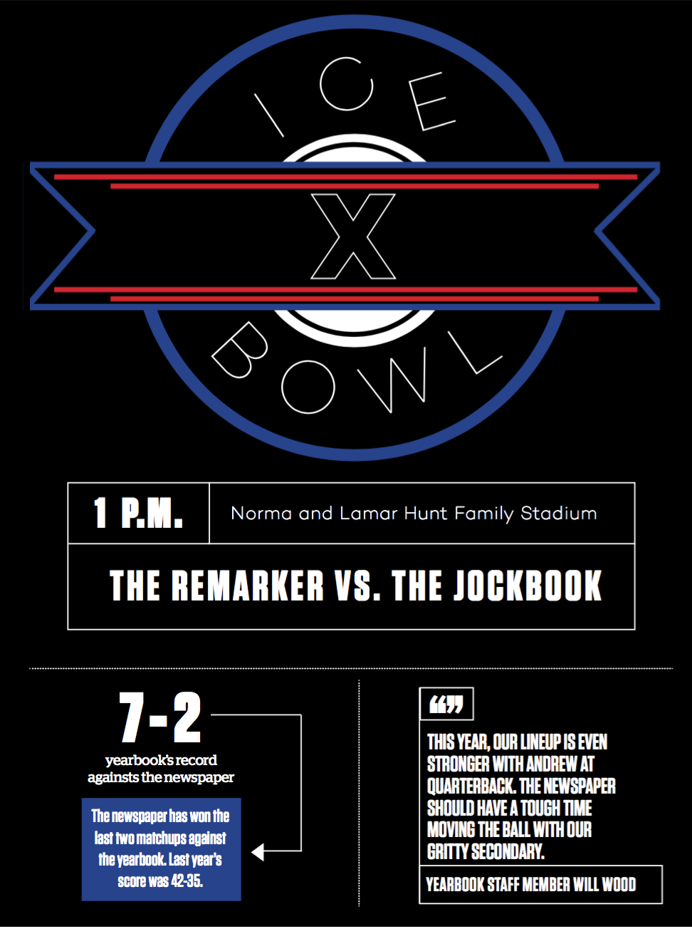 The posters I designed for this year's Ice Bowl.