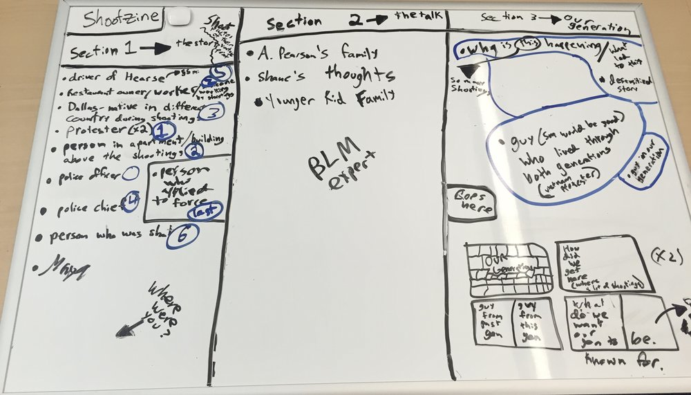 Before the fall magazine, I helped the magazine editor create a whiteboard of information that displays the three sections of the magazine. We created this whiteboard months before the production cycle, and you can see how we carefully compartmentalized the project and appropriately chose our sources.