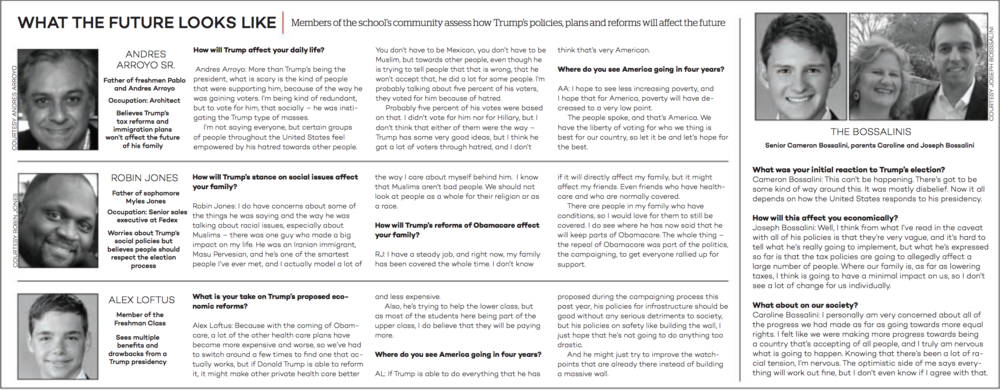Since the story revolved around how Trump will affect different families in our community, I gathered content from different families and presented in a format separate from the body copy.