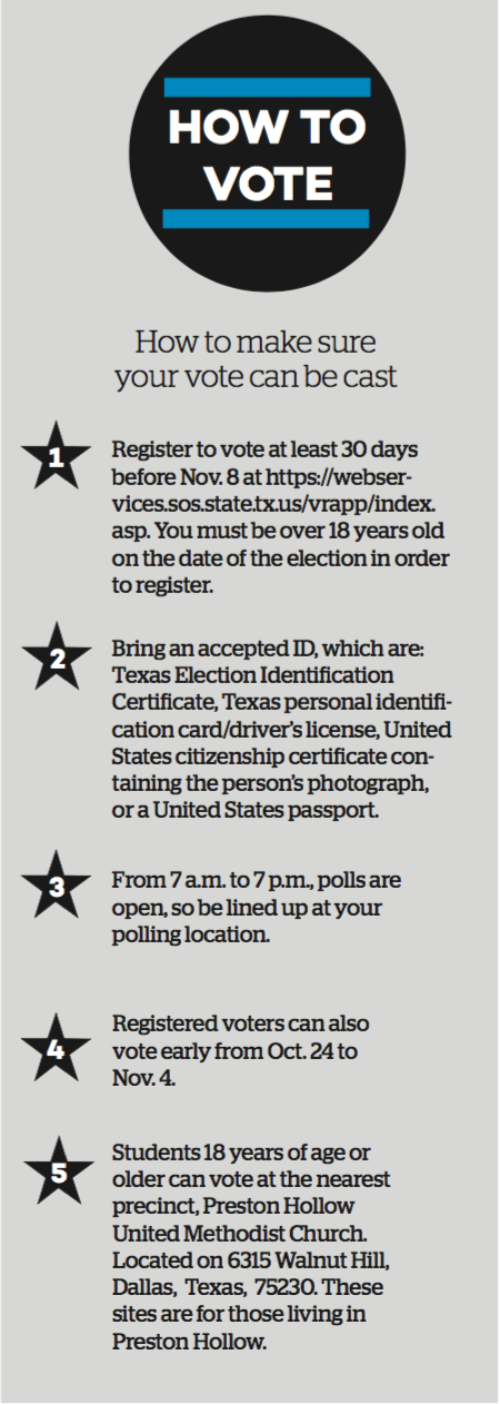 Since many seniors who were going to be reading this story are eligible to vote, I wanted to include an infographic that directs a Texas resident on how to vote.