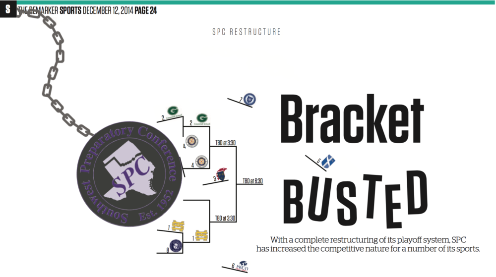 For this illustration, I wanted to provide a sense of disarray within our athletic conference by drawing a crumbled tournament bracket that interacts with the headline.   This infographic is a part of my Graphics Portfolio that won 3rd place in the  D  allas Morning News Journalism Competition.