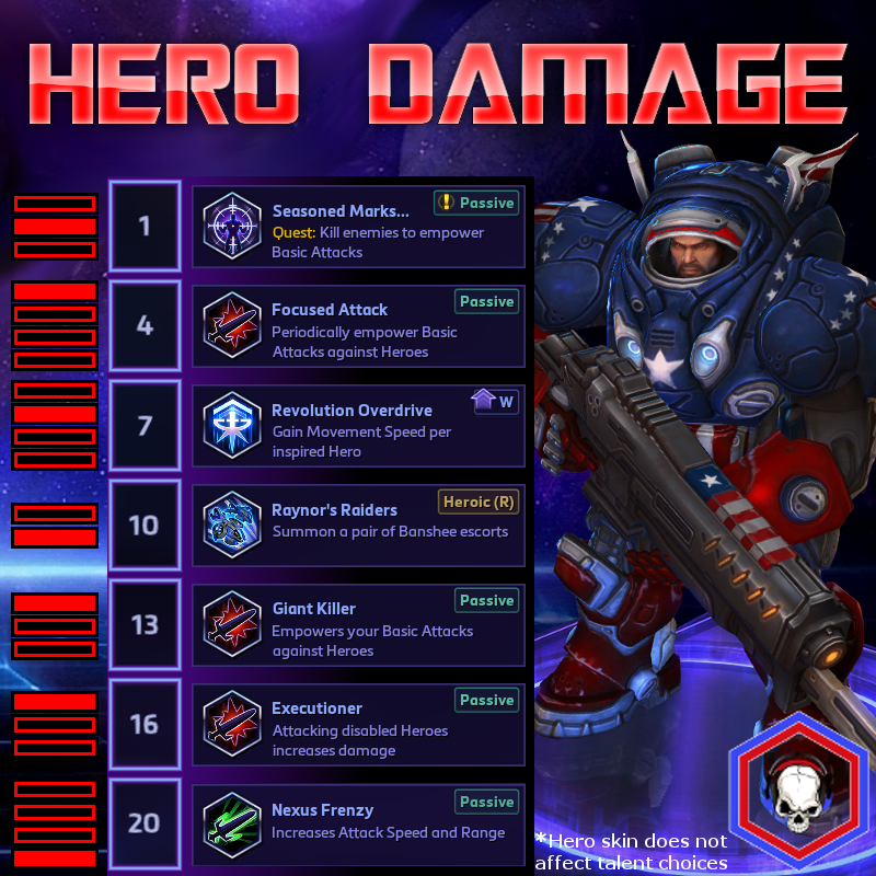 Raynor Hero Damage Talent Build Guide 2018