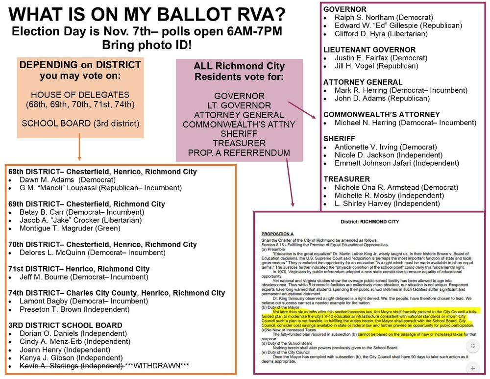 Nov 7th Voting.jpg