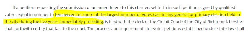 City Charter regarding petitions