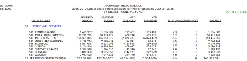 FY 17 School Board Financial Report Month End Report July 2016
