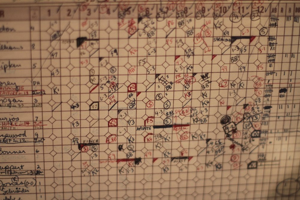 The art of a baseball scorecard.