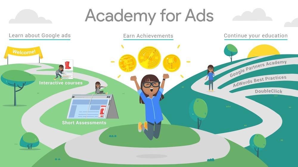 xavier-farley-google-academy-ads.jpg