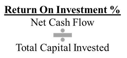 Return on Investment Formula.JPG