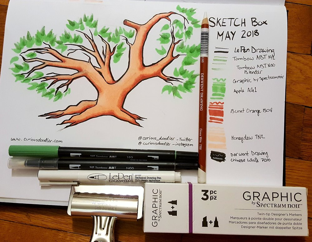 SketchBox Trial