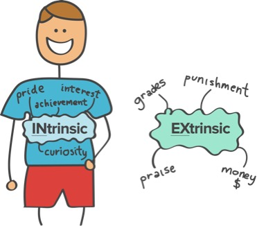 Intrinsic and Extrinsic Motivators