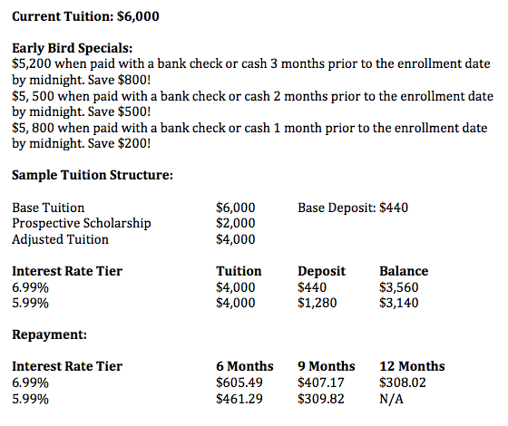 AHC Tuition