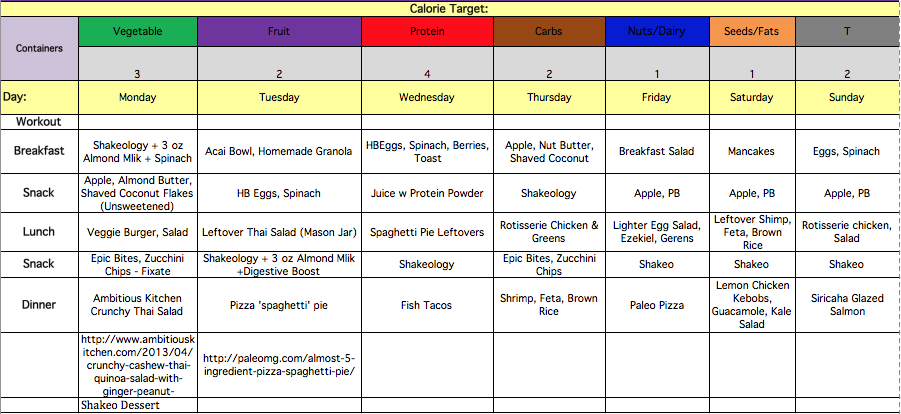 meal planning, 21 Day Fix, Max 30, shaun T, exercise, weight loss, nutrition