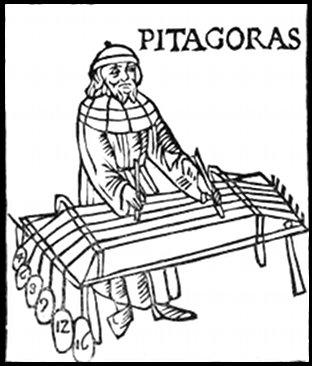 pythagoras_monochord.jpg
