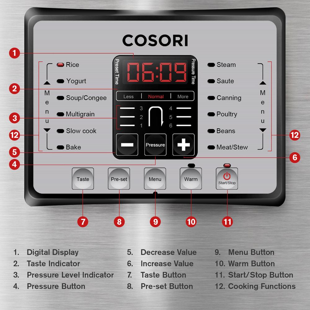 3.0_CA_HOHASA07EC_Cosori Electric Pressure Cooker C2126-PC.jpg