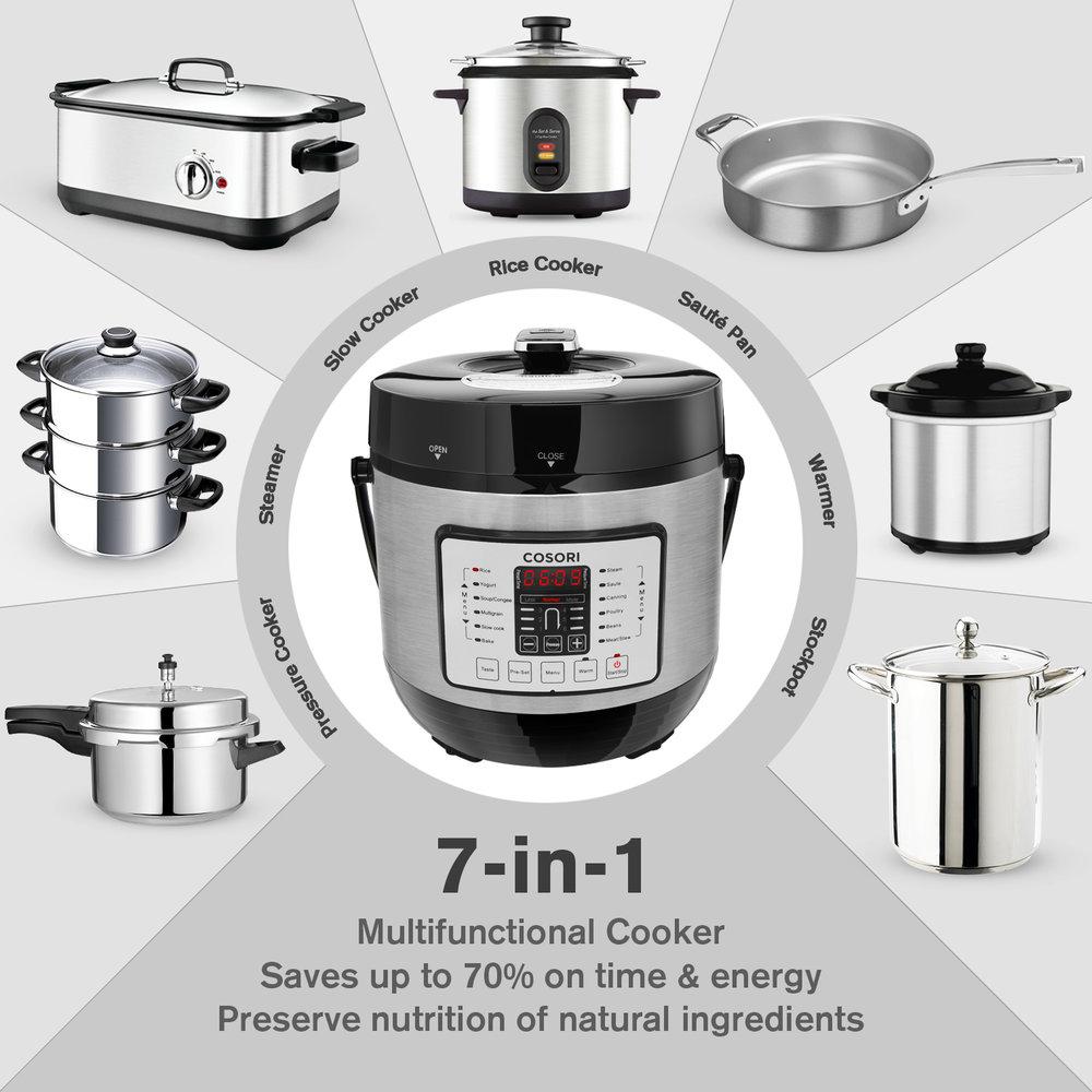2.0_CA_HOHASA07EC_Cosori Electric Pressure Cooker C2126-PC.jpg