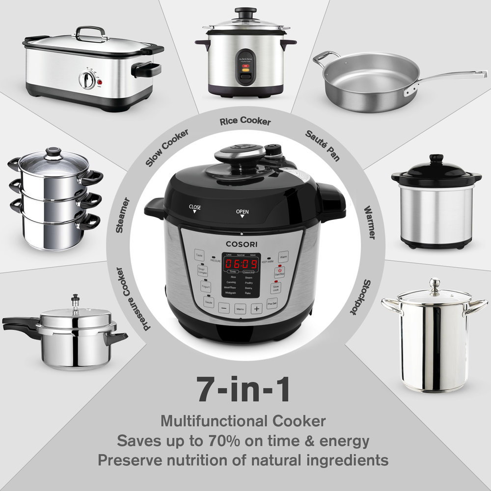 2.2_CA_HOHASA06EC_Cosori Electric Pressure Cooker C2120-PC.jpg