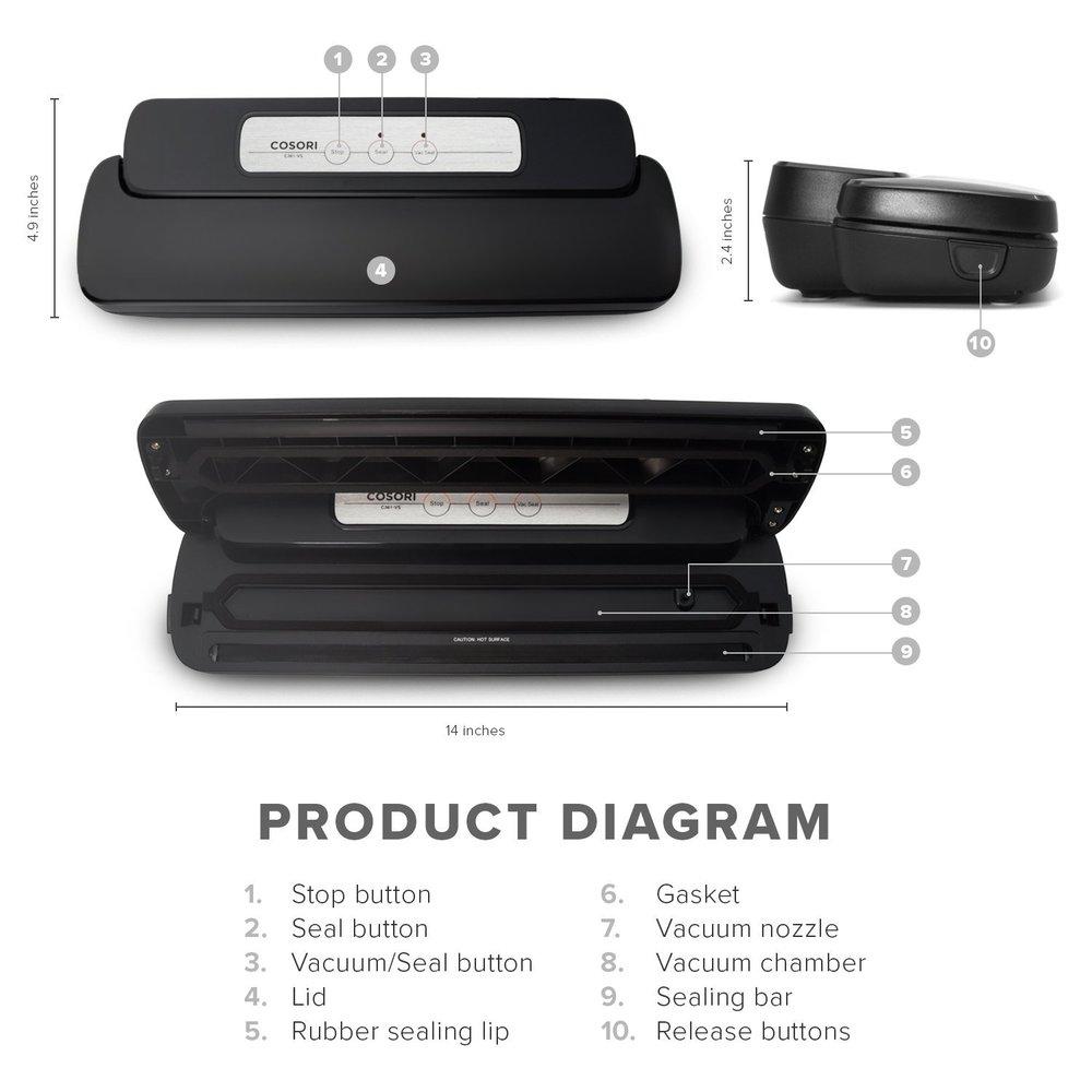 Vacuum Sealer 3.jpg