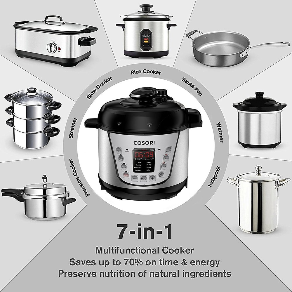 7-IN-1 MULTI-PURPOSE COOKER   Pressure Cooker, Slow Cooker, Rice Cooker, Sauté Pan, Yogurt Maker, Steamer & Warmer; make meals without the stress and cleanup of multiple pots and pans.