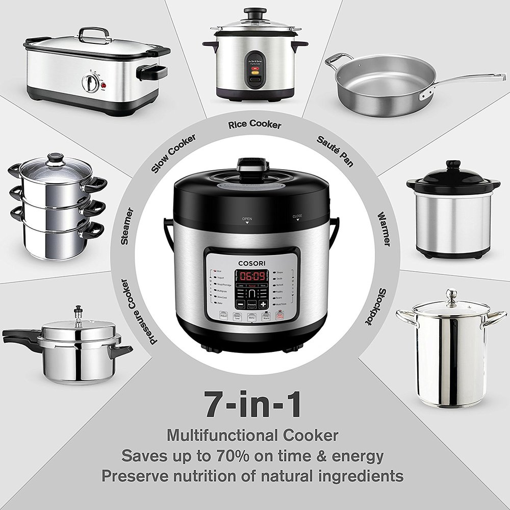 7-in-1 MULTI-PURPOSE COOKER 7-in-1 MULTI-PURPOSE COOKER: Pressure Cooker, Slow Cooker, Rice Cooker, Sauté Pan, Yogurt Maker, Steamer & Warmer; Make meals without the stress and cleanup of multiple pots and pans. Includes 13 Micro Processor-Controlled programs: Rice, Yogurt, Soup, Congee, Multigrain, Slow Cook, Bake, Steam, Sauté, Canning, Poultry, Beans, Meat/Stew, Keep Warm.