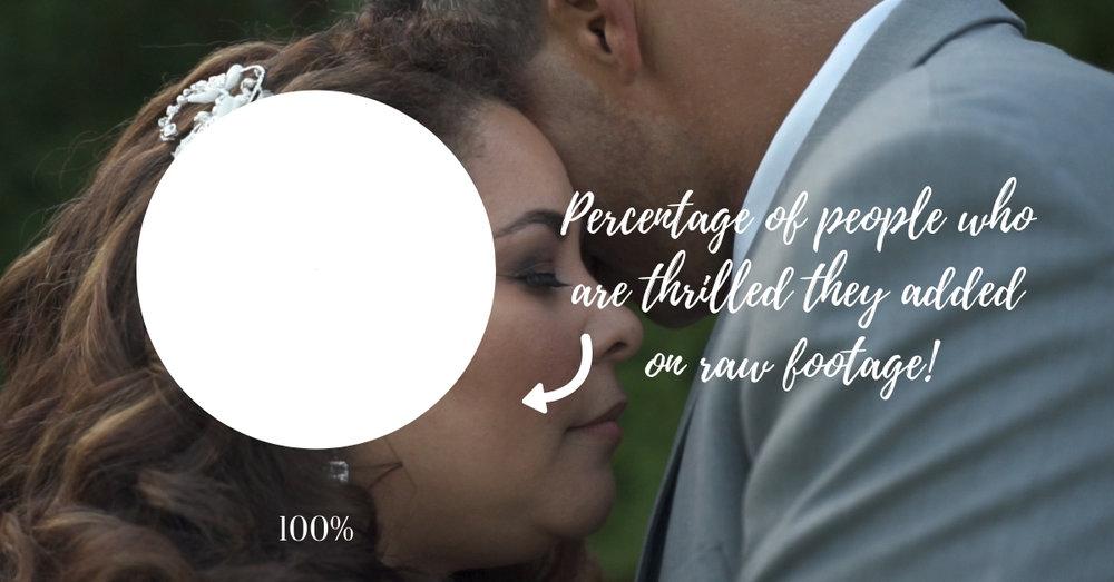 raw footage wedding film package add on