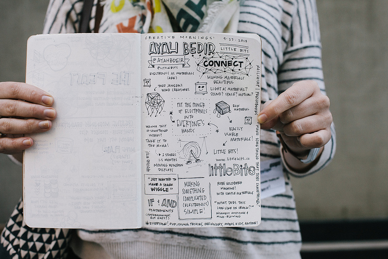 From last Friday's Creative Mornings with Ayah Bdeir. Notes by Lauren Manning. See the full set here.