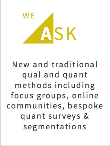 New and traditional qual and quant methods including focus groups, online communities, quant surveys, segmentations