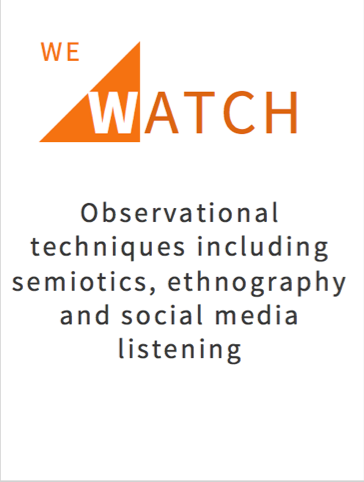 Observational techniques including semiotics, ethnography, social media listening