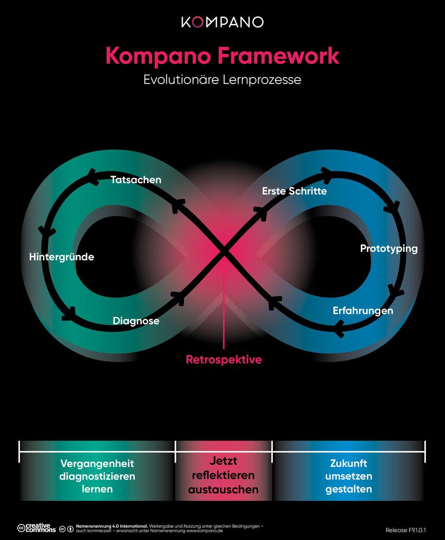 Kompano_Framework_Logo_9.1.0.1.jpg