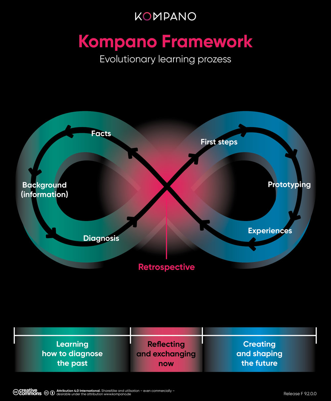 Kompano_Framework_Logo_CC_9.2.0.0_E.jpg