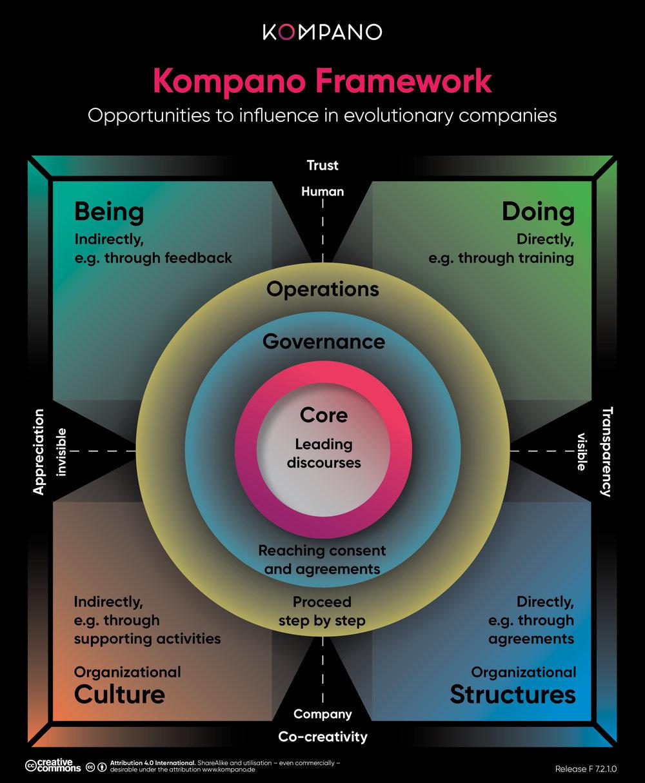 Kompano_Framework_Logo_CC_7.2.1.0_E.jpg