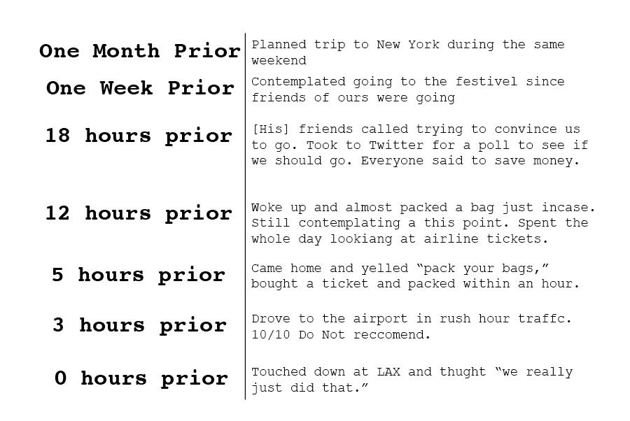 Weekend timeline.jpg