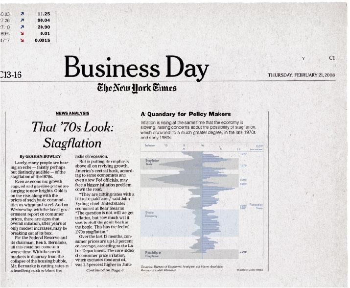 Stagflation Dataplot_Paper.jpg