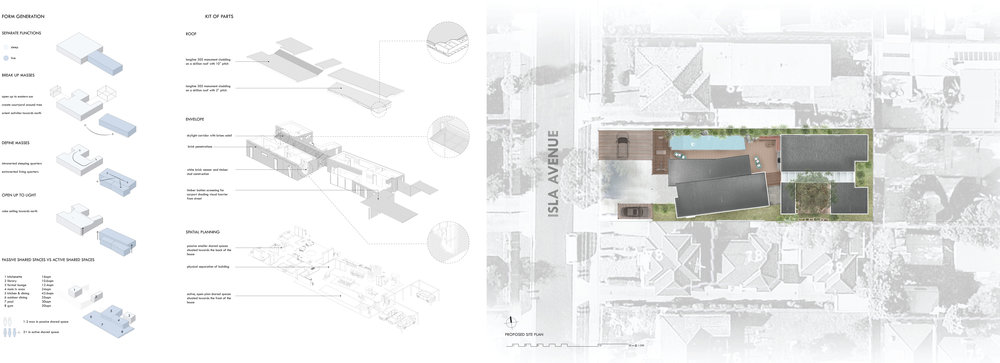 FORM GENERATION_SITE PLAN