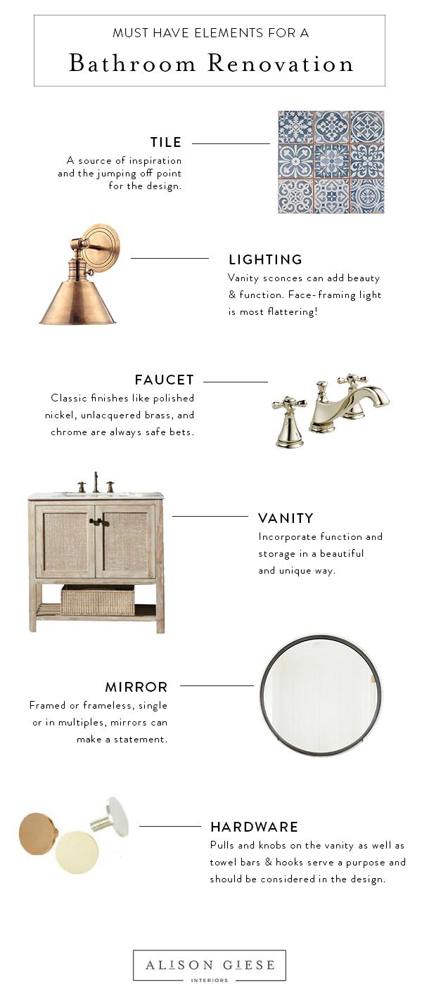 Alison_Giese_Interiors_Bathroom_Renovation