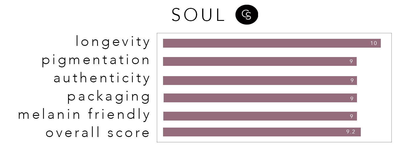 soulrating2