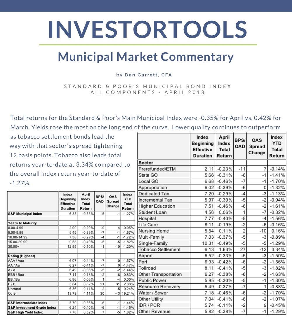 April Muni Market Commentary FINAL Pg. 1 Web.jpg