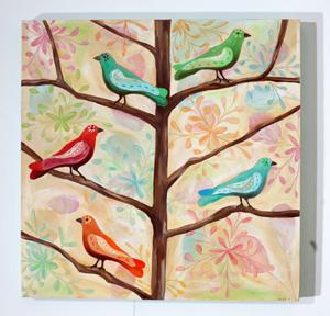 Tweetbirdsblog