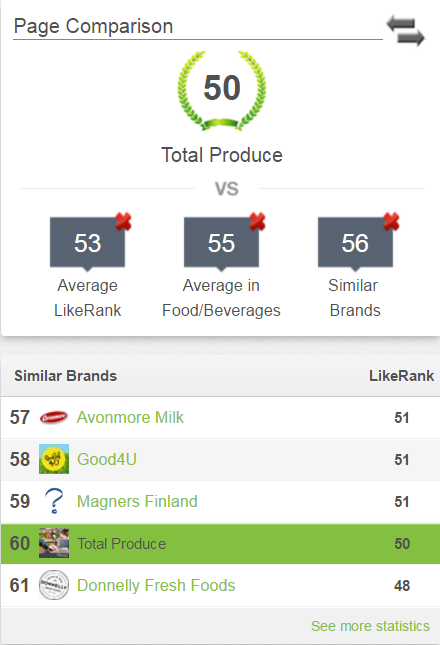 Total Produce FB 31.10.16#2.png