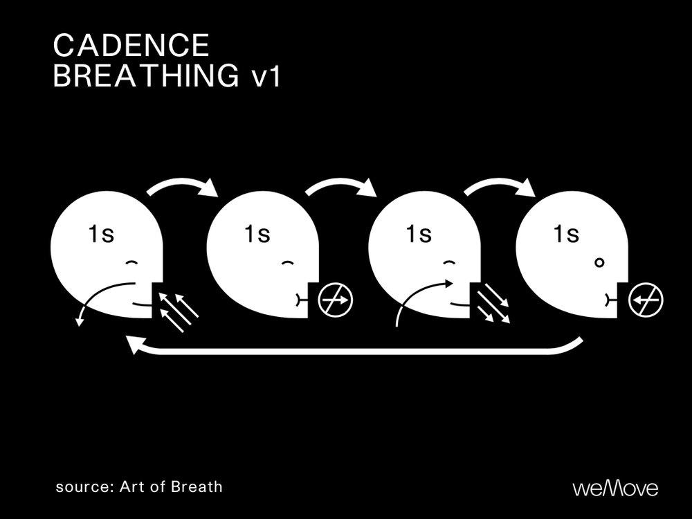 Cadence1_BrianMackenzie_weMove.jpeg
