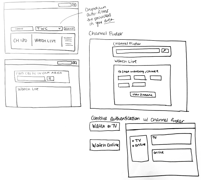Sketches for Channel Finder and Video Authentication Page