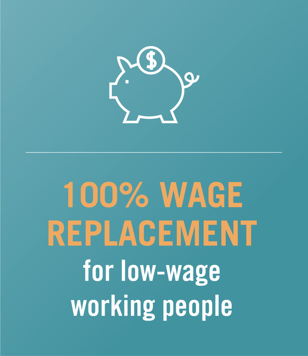 !00% Wage replacement for low-wage working people