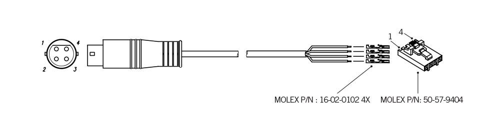 Proway connectors