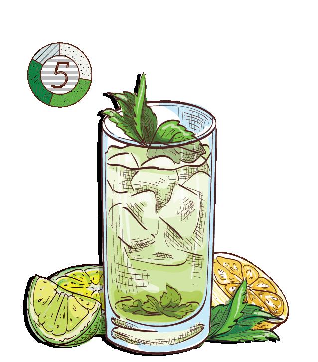 Mojito Rio - Espirito XVI Cachaca lime lemon mint soda splash muddle cocktail.png