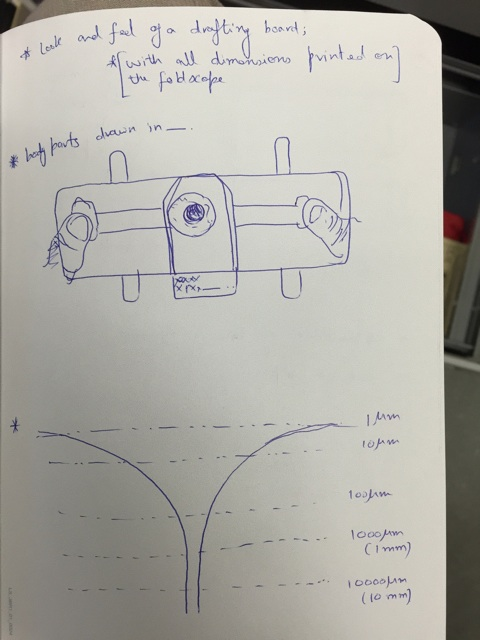An early design sketch of the Foldscope