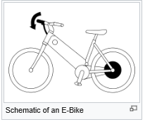 Schematic of e-Bike