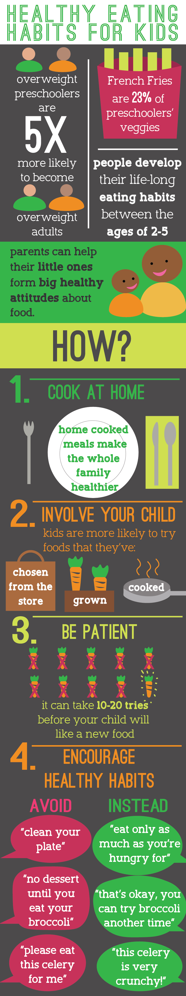 ChildNutritionInfographic_Nomster Chef